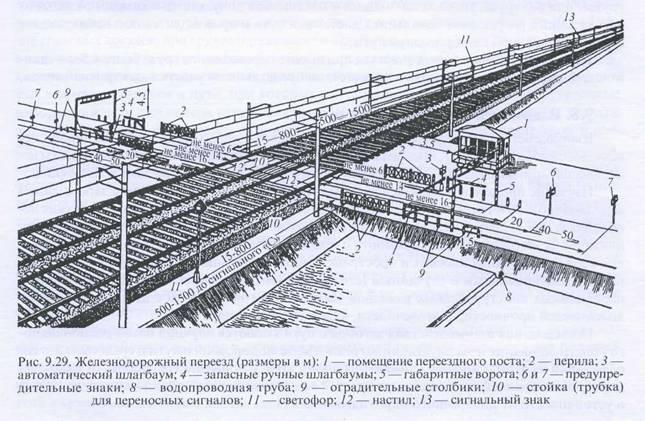 главных железнодорожных